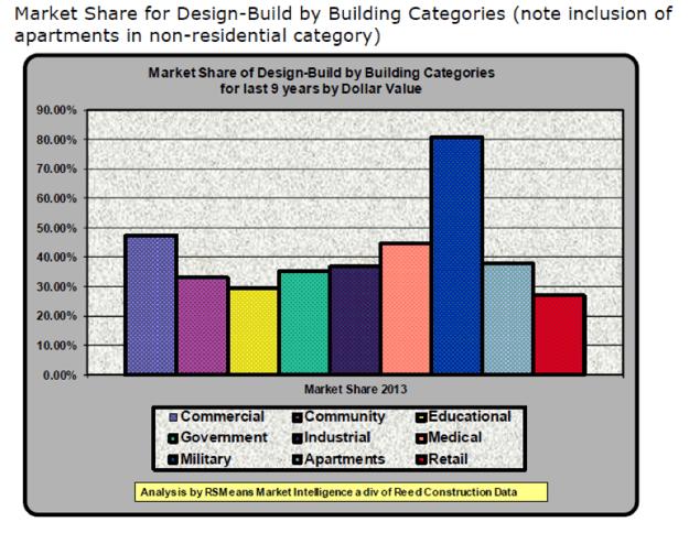Design_Build.png
